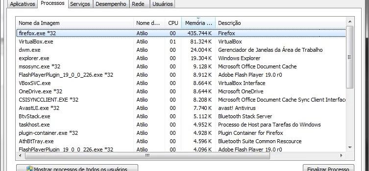Como diminuir a memória RAM utilizada pelo Firefox