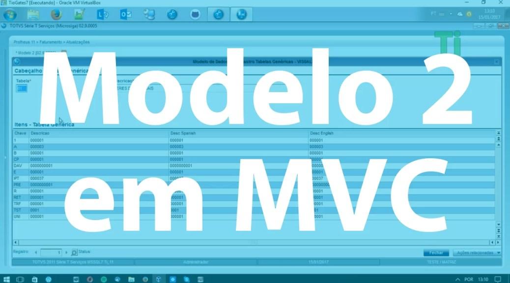 Modelo 2 em MVC