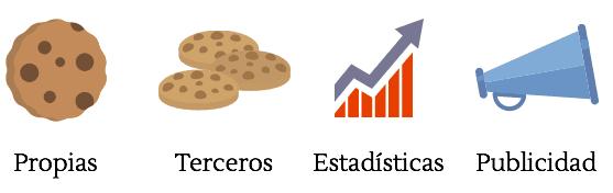 terminos_y_condiciones_cookies