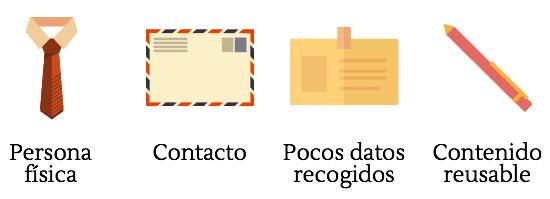 terminos_y_condiicones_uso_privacidad