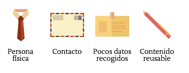 terminos_y_condiciones_iconos