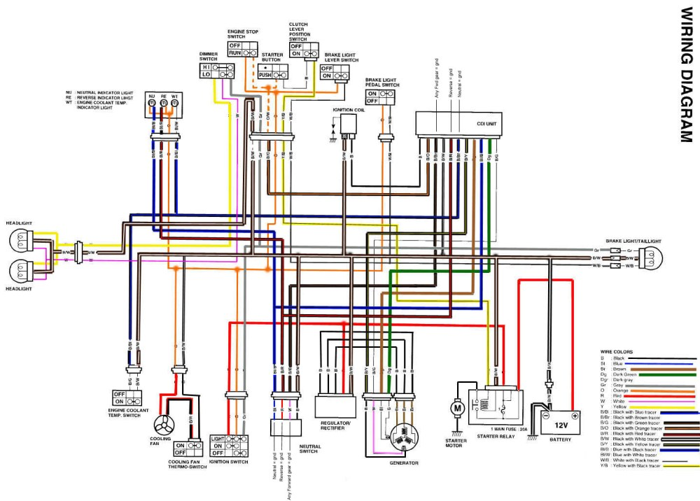 medium resolution of switch wiring diagram for yamaha big bear 4x4 wiring diagramwiring diagram for a 2007 350 yamaha