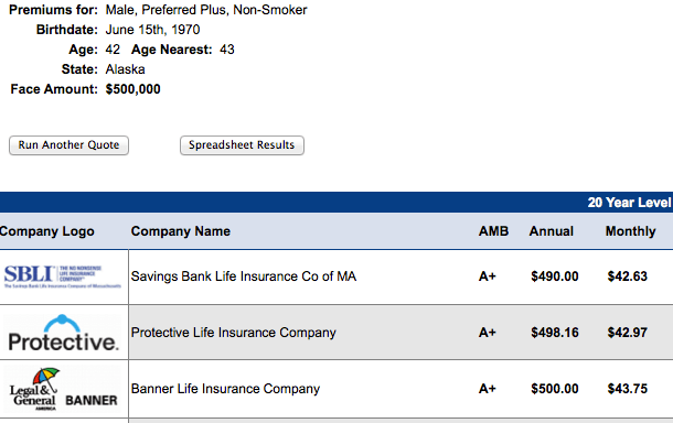 How Much Is A $500,000 Life Insurance Policy?