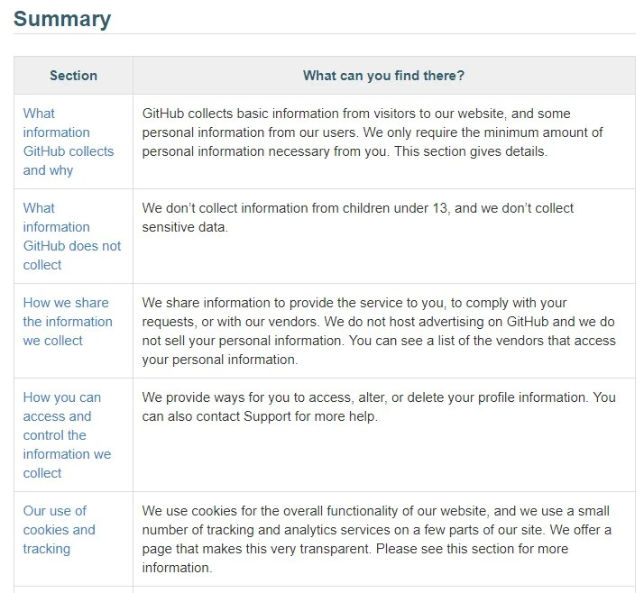 Policy Template Information Security Uk