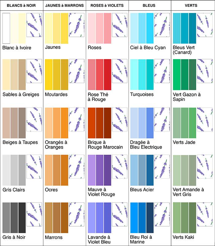 couleurs deco chambre avec le violet