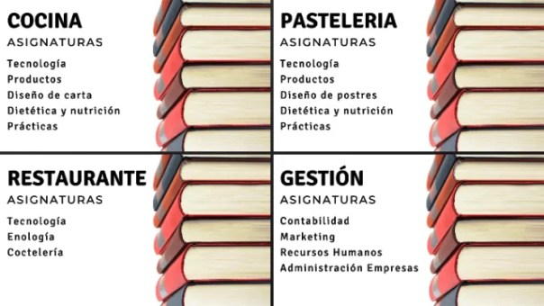 escuelas de cocina en barcelona