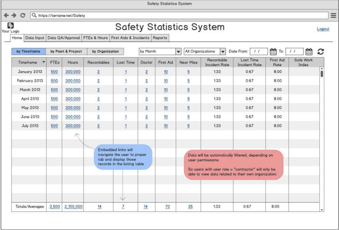 An Alternative To Excel For Tracking Osha Safety Incident