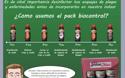 Dr Nabis uso de pack biocontrol