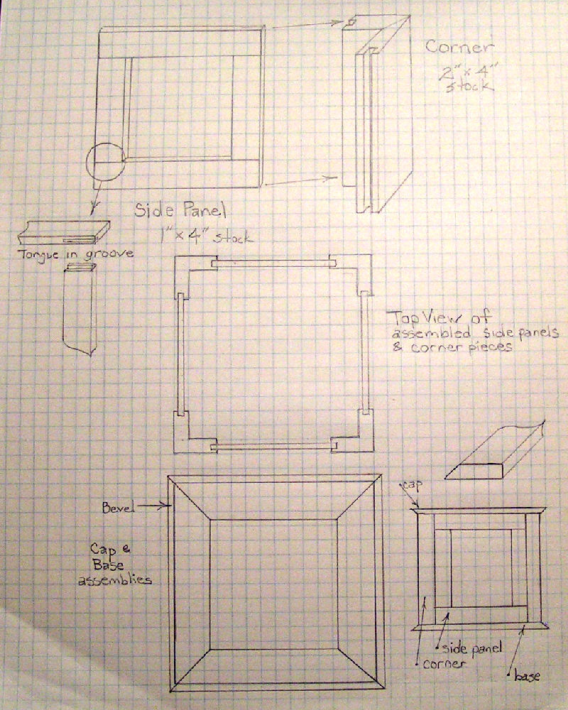 small resolution of design modifications
