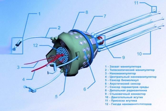 terrapapers.com_nanobots2