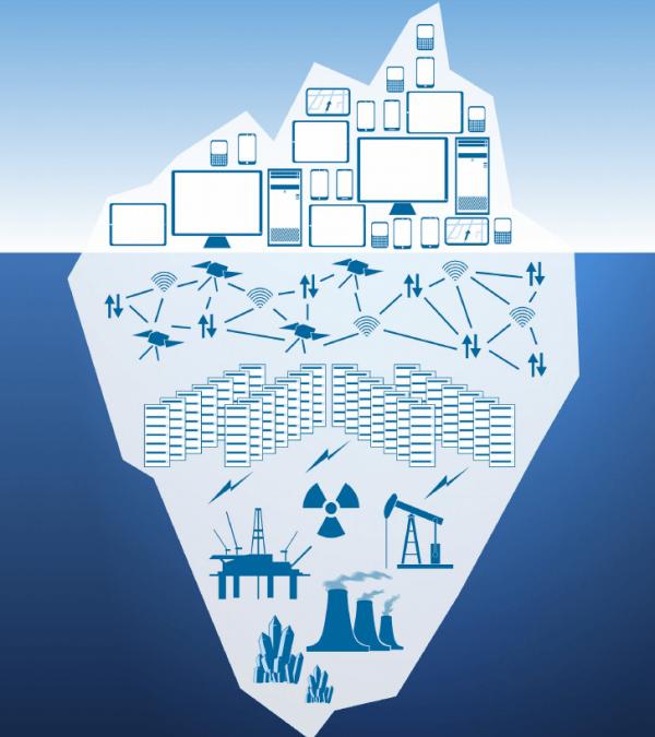 Les impacts du numérique sur l'environnement