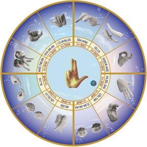 As Above, So Below Zodiac Art Prints