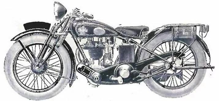 1929-HSSR
