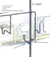 bathroom plumbing diagram concrete slab 2002 mitsubishi eclipse stereo wiring venting horizontal offset and question | terry love & remodel diy ...