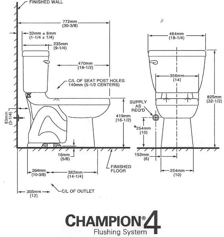 American Standard Champion 4 is poorly engineered and