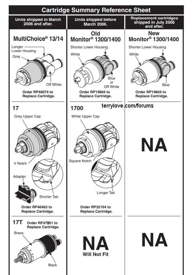 Delta Broken plastic shower valve inside valve body
