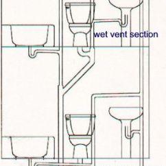 Island Sink Vent Diagram Volkswagen Beetle Wiring Need Help Moving Toilet   Terry Love Plumbing & Remodel Diy Professional Forum