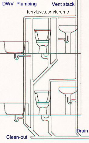 New bathroom venting questions  w diagram   Terry Love