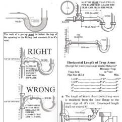 3 Compartment Sink Plumbing Diagram Plot For The Treasure Of Lemon Brown Trap Arms | Terry Love & Remodel Diy Professional Forum