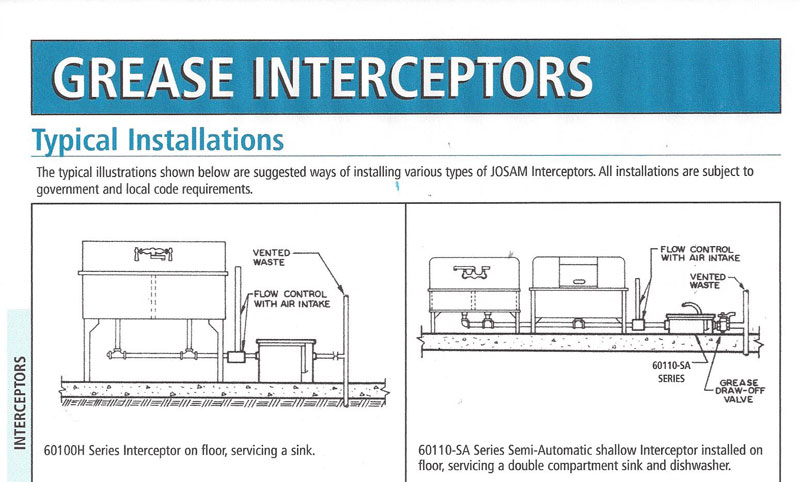 3 compartment sink plumbing diagram 2 way intermediate wiring draining problem with grease trap | terry love & remodel diy ...