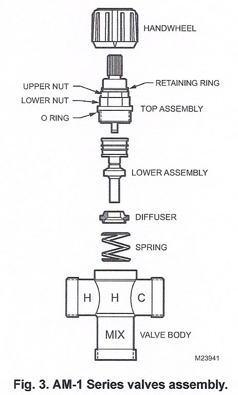 Honeywell AM-1 Thermostatic Mixing Valves. ( water heater