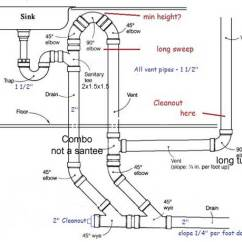Combination Waste And Vent Diagram Sinus Head Pain Island Sink Venting Terry Love Plumbing Remodel Diy Img