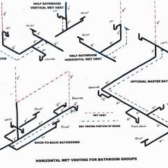 Combination Drain And Vent Diagram Bones Human Face Wet A Bath Group, Upc Code | Terry Love Plumbing & Remodel Diy Professional Forum