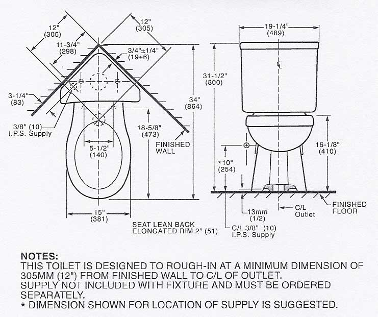 sink pipe diagram hopkins breakaway kit wiring where to measure rough in for