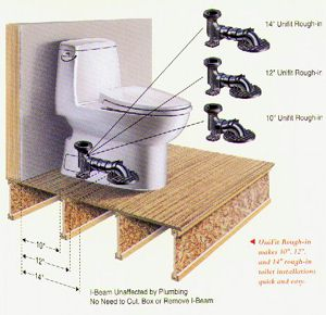 toilet flange diagram vw sharan door wiring toto soiree or guinevere review, installing, comments and pictures | terry love plumbing ...