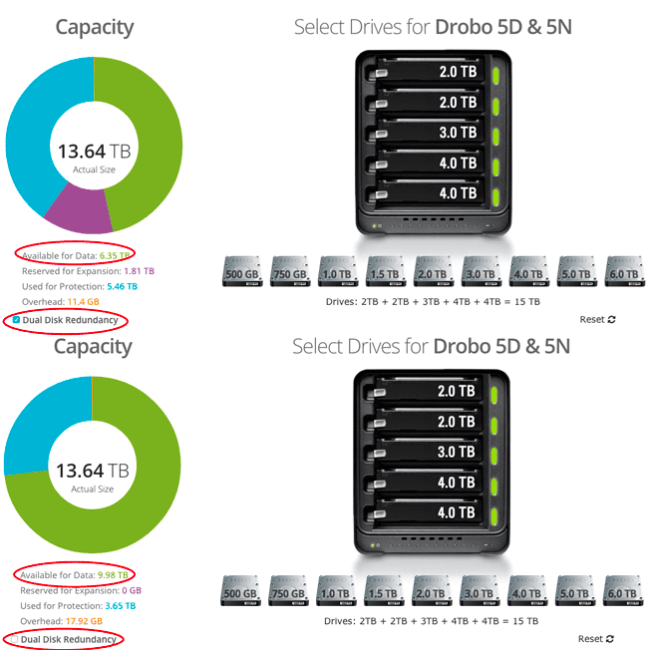 drobo_capacity_calculator
