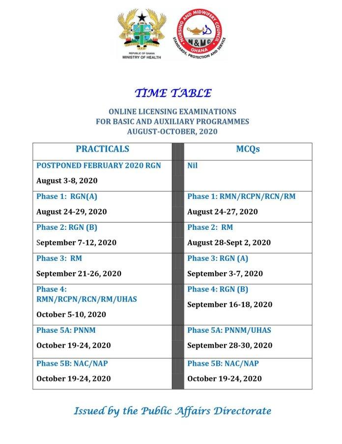 NMC Examination TimeTable 2020