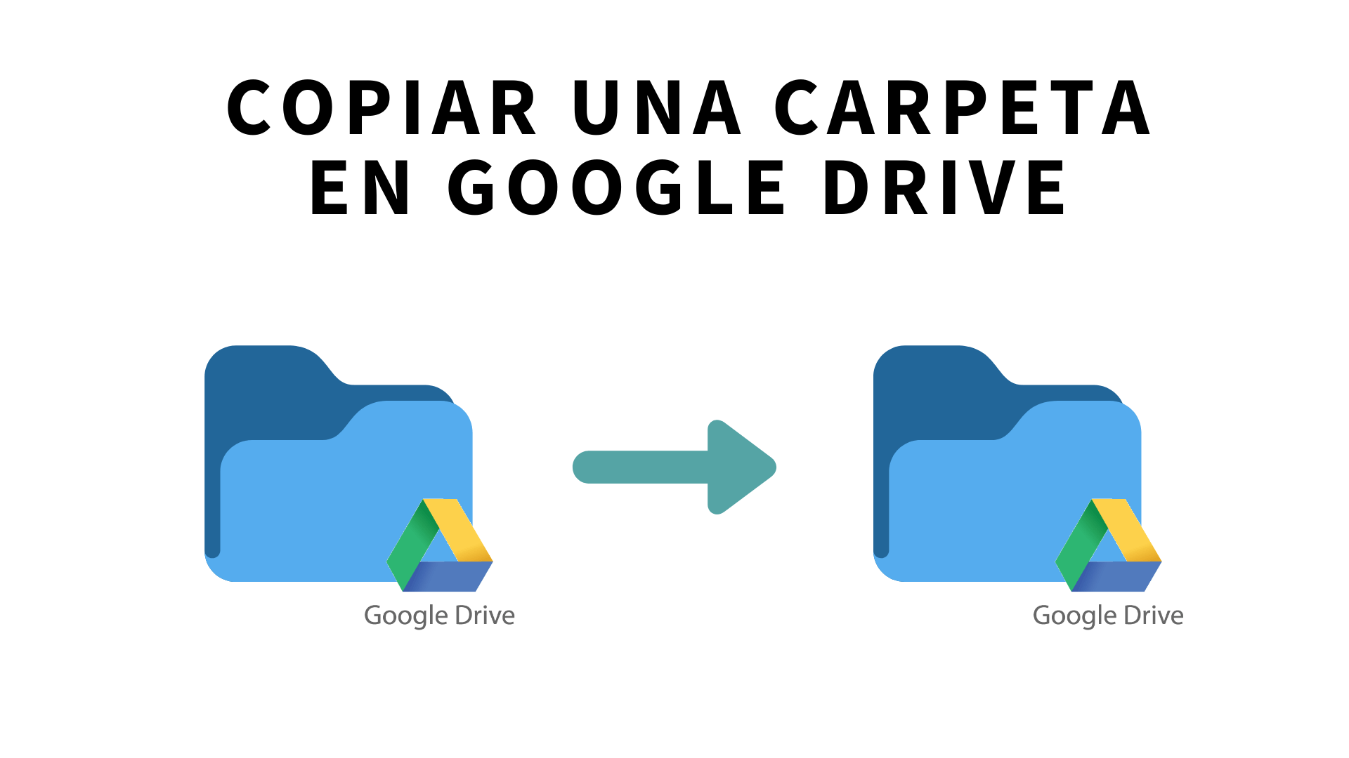 Copiar una carpeta en Google Drive