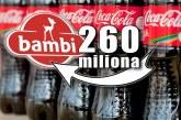"""Coca-Cola blen """"Bambi""""-n për 260 milionë euro"""