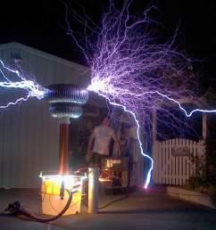 6 volt coil wiring diagram for tesla [ 2082 x 1527 Pixel ]