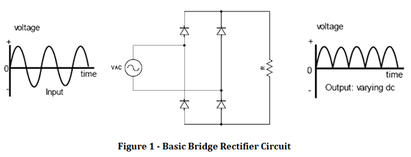 High Frequency Synchronous Rectifier