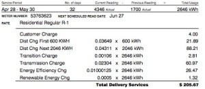 Electric Costs Units