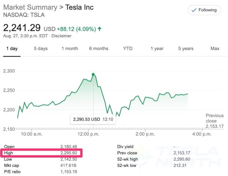Tesla all time high august 27 2020