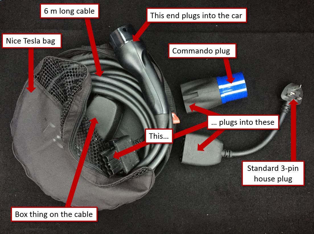 hight resolution of this is basically a long six metres cable that has a plug that goes into the car on one end and another plug on the other end you can then connect either