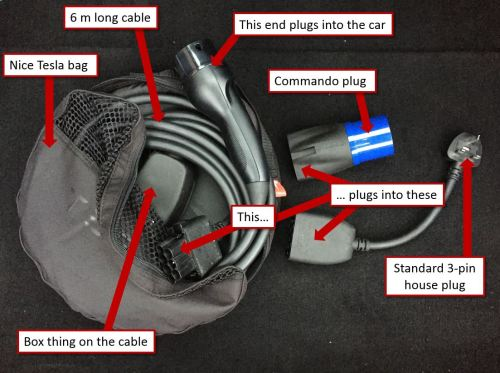 small resolution of this is basically a long six metres cable that has a plug that goes into the car on one end and another plug on the other end you can then connect either