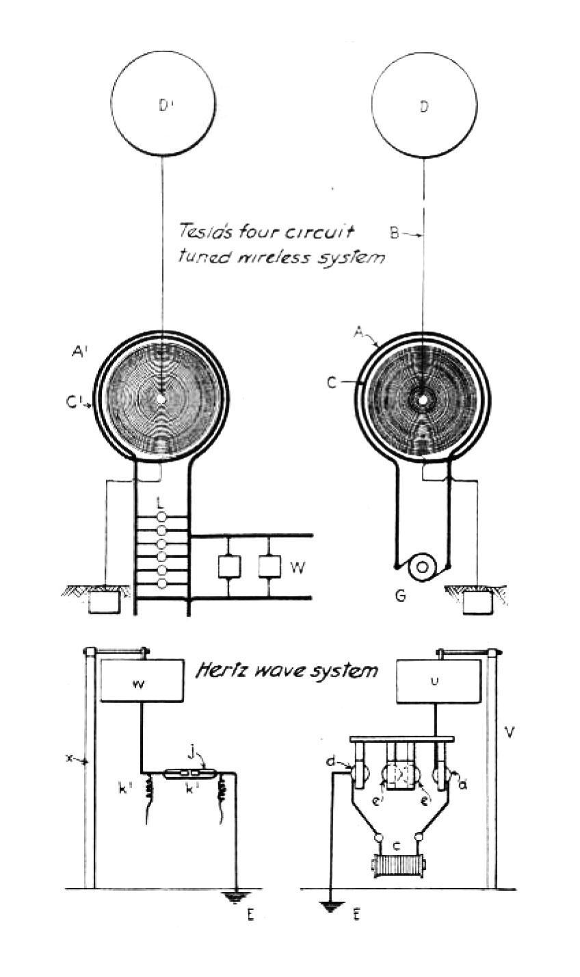 diagram of tesla s four circuit tuned system [ 848 x 1427 Pixel ]