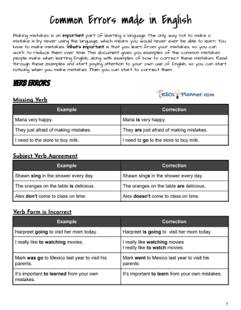 List of Common Errors Made by English Learners PDF