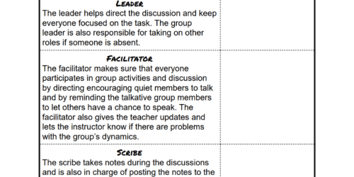 Book Group Roles