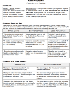 Paraphrasing: Examples and Practice