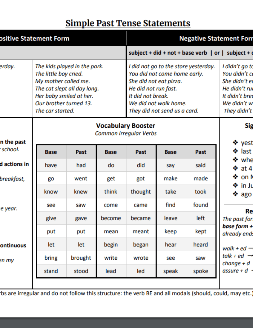 Simple Past Tense Reference Sheet