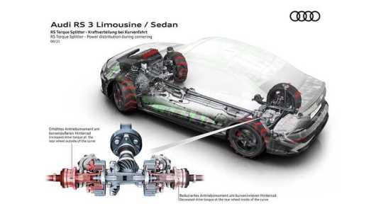 immagine del sistema torque splitter