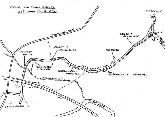History of the Canal