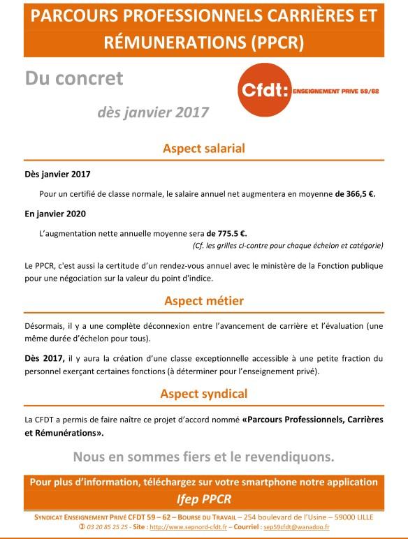 Affiche PPCR juin 2016