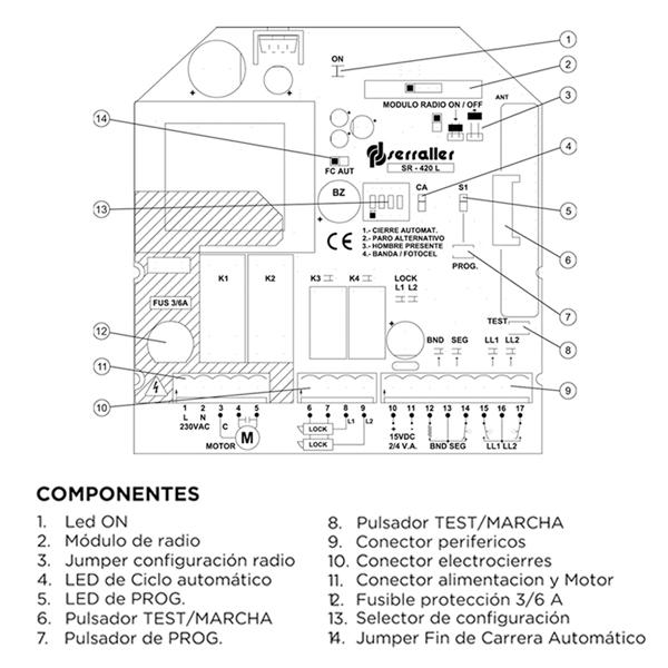 CUADRO PERSIANA BOX M SR-420 ELECTROCIERRE · D.P