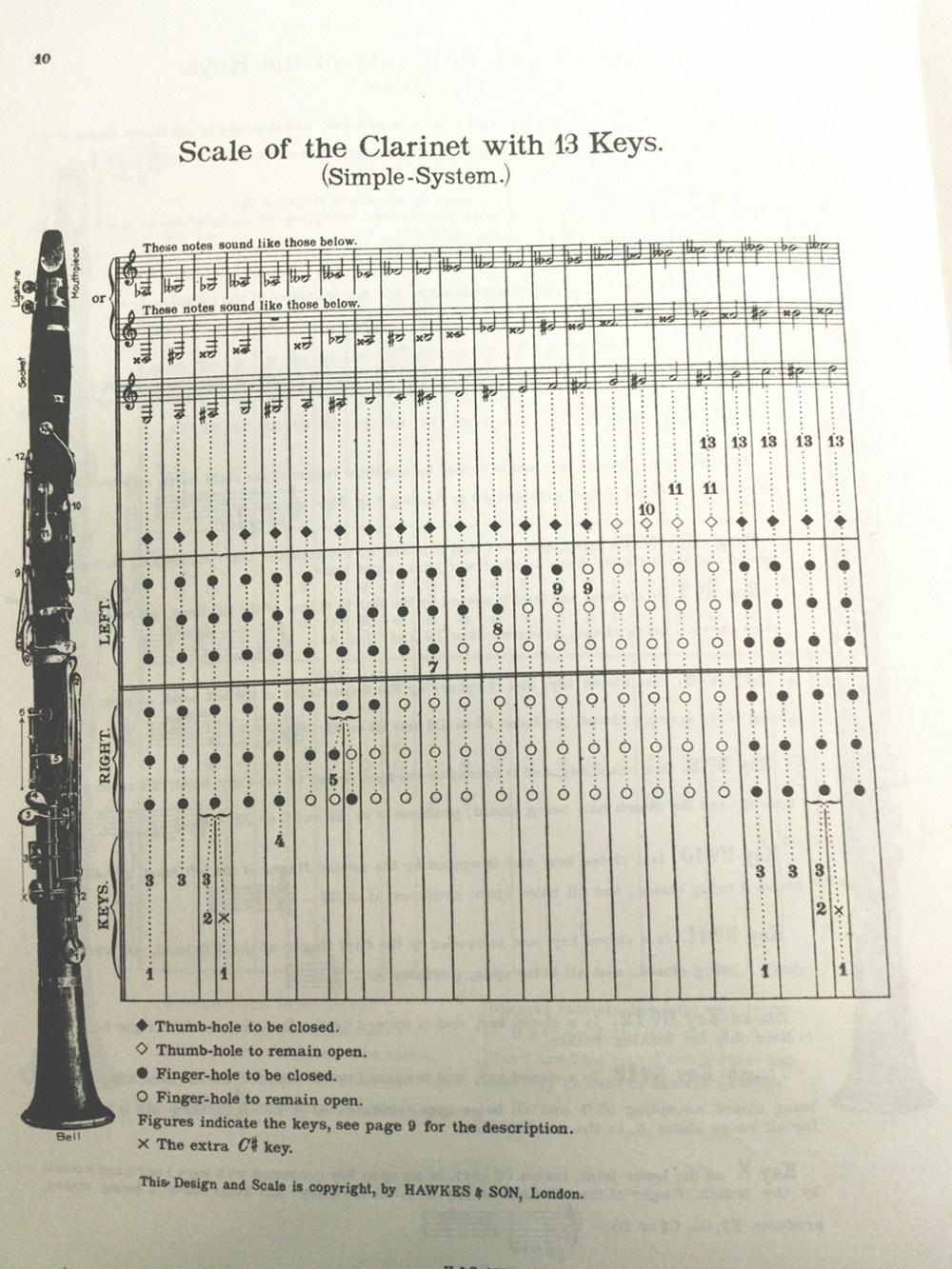 medium resolution of attachment 13 key fingerchart klose jpg 767k