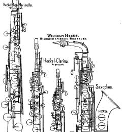 diagram of heckelphone clarinet  [ 828 x 1141 Pixel ]